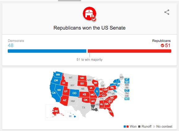 GOP Senate