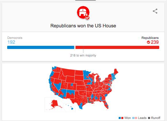 GOP House