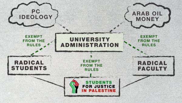 university-administration