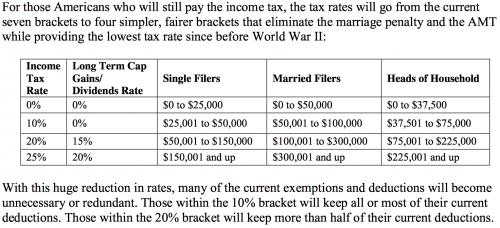 2017 tax reform plan pdf