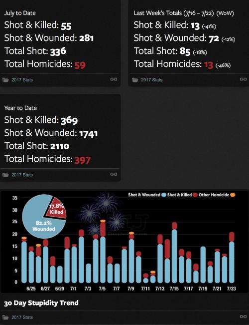 http://heyjackass.com/category/2017-stats/