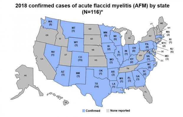 https://www.cdc.gov/acute-flaccid-myelitis/afm-surveillance.html