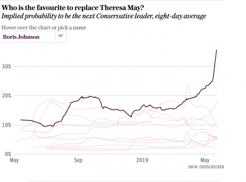 https://www.telegraph.co.uk/politics/2019/05/24/theresa-may-resigns-brexit-latest-news-european-elections-conservative/