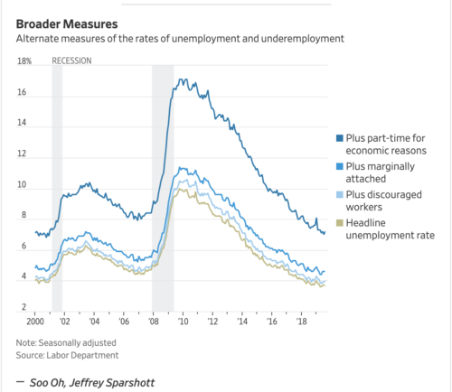 https://www.wsj.com/livecoverage/august-jobs-report-analysis?mod=article_inline&mod=hp_lead_pos1