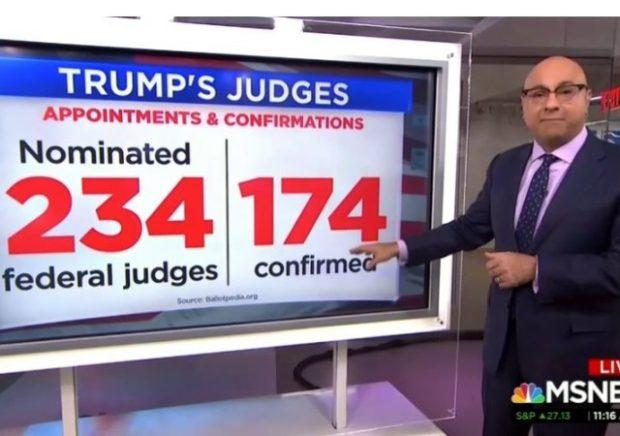 https://www.mrctv.org/videos/year-ends-msnbc-panics-over-surge-conservative-judges